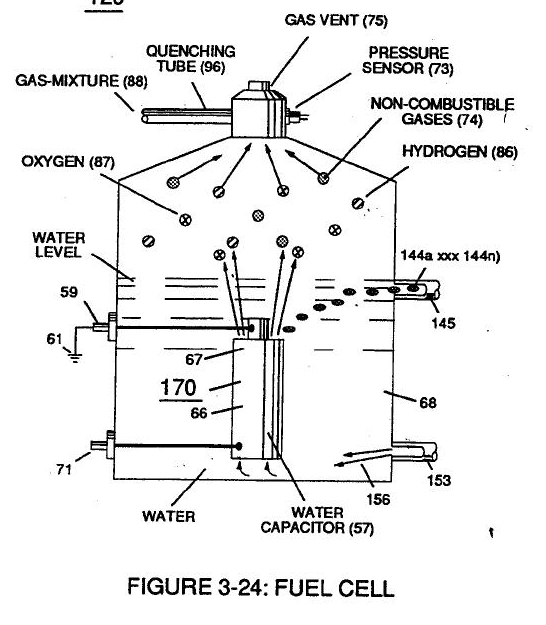 hydrogen fuel cell engine diagram