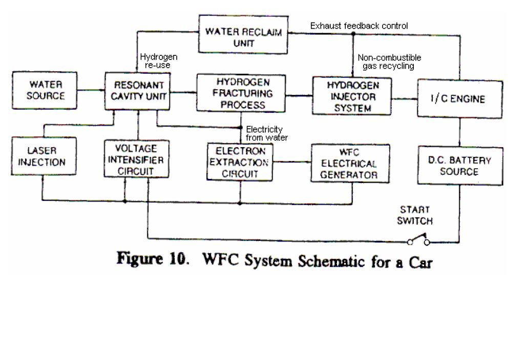 wfc schematic diagram stan meyer image archive stan's diagrams drawings wfc schematic diagrams at gsmx.co