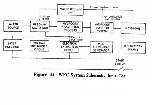 WFC Schematic Diagram